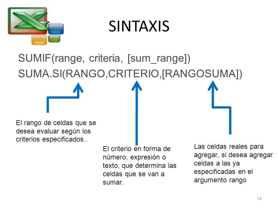 SINTAXISSUMIF(range, criteria, [sum_range]) SUMA.SI(RANGO,CRITERIO,[RANGOSUMA])